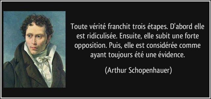 Arthur Schopenhauer - Citation